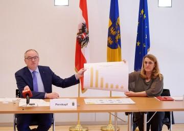 LH-Stellvertreter Stephan Pernkopf und Landesrätin Ulrike Königsberger-Ludwig.