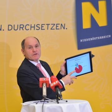 Landeshauptmann-Stellvertreter Mag. Wolfgang Sobotka präsentierte die Positionen Niederösterreichs zu den Finanzausgleichsverhandlungen.