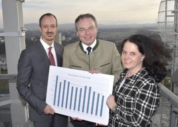 Im Bild von links nach rechts: Dr. Jürgen Schneider (Umweltbundesamt), Umwelt-Landesrat Dr. Stephan Pernkopf  und Mag. Elisabeth Scheicher (Expertin für Luftschadstoffe beim Amt der NÖ Landesregierung)