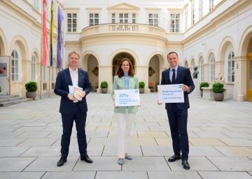 v.l.n.r.: Michael Duscher – Geschäftsführer Niederösterreich Werbung, Sophie Karmasin – Karmasin Research & Identity, Jochen Danninger – Tourismuslandesrat Niederösterreich
