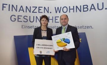 Landeshauptmannstellvertreter Mag. Wolfgang Sobotka und NÖGUS-Geschäftsführerin Mag. Elfriede Riesinger präsentierten das NÖGUS-Budget 2015.