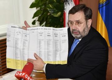 Landtagspräsident Ing. Hans Penz mit einem Musterstimmzettel des Bezirkes Baden.