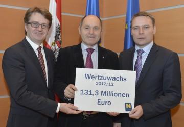 Veranlagung entwickelt sich positiv: Mag. Robert Piller (FIBEG-Geschäftsführer), Landeshauptmann-Stellvertreter Mag. Wolfgang Sobotka und FIBEG-Geschäftsführer Mag. Johannes Kern (v.l.n.r.).