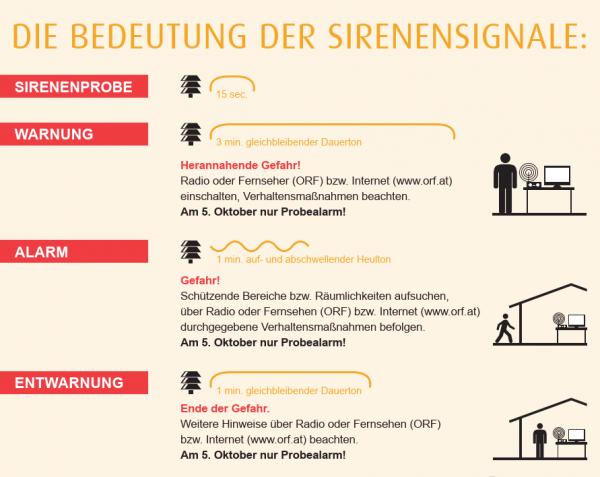 https://www.noe.gv.at/noe/Katastrophenschutz/Warn_und_Alarmsignale.html