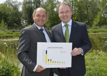 Landeshauptmann-Stellvertreter Mag. Wolfgang Sobotka und Landesrat Dr. Stephan Pernkopf präsentierten die Photovoltaikoffensive des Landes Niederösterreich.