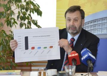 Landtagspräsident Ing. Hans Penz präsentierte das endgültige Wahlergebnis.
